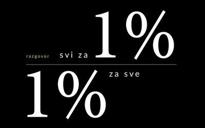 Razgovor: Svi za 1% – 1% za sve