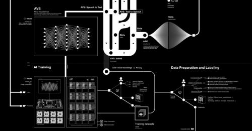 V.Joler_AI Atlas detail1