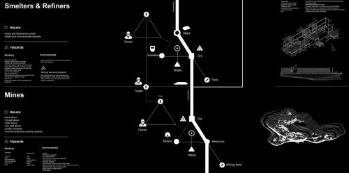 V.Joler_AI Atlas detail2